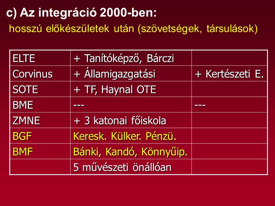 c) Az integráció 2000-ben: hosszú előkészületek után (szövetségek, társulások) ELTE + Tanítóképző, Bárczi Corvinus + Államigazgatási + Kertészeti E.