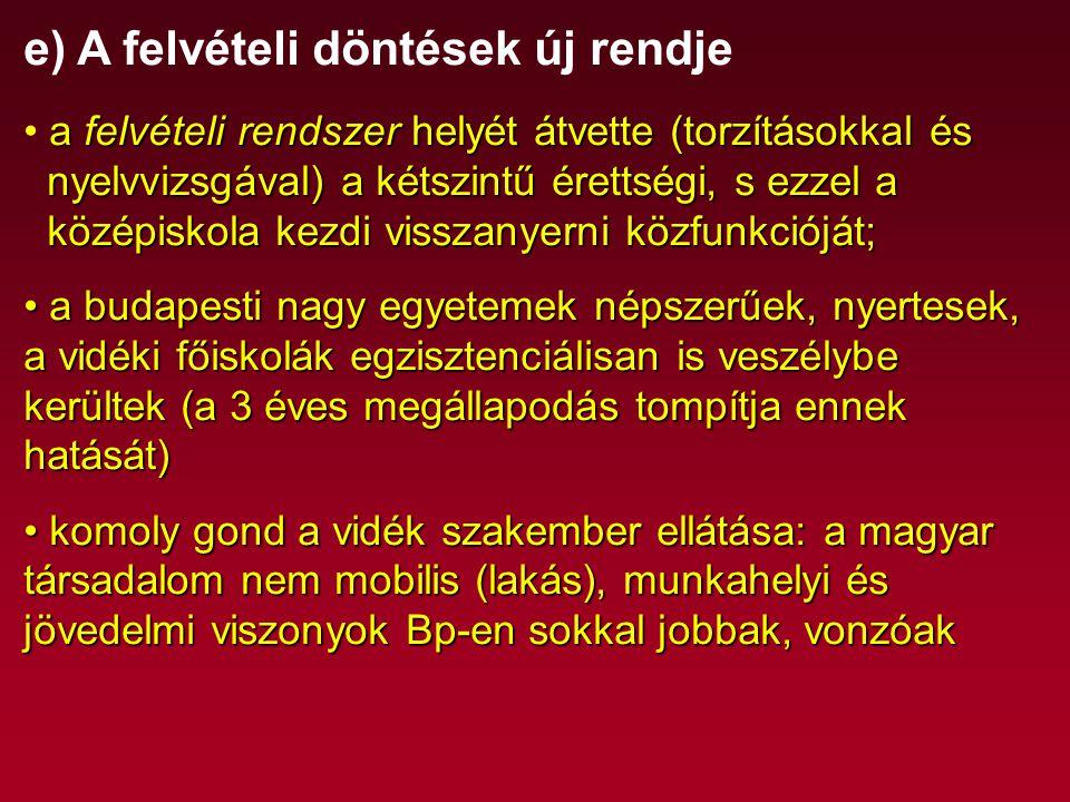 e) A felvételi döntések új rendje a felvételi rendszer helyét átvette (torzításokkal és nyelvvizsgával) a kétszintű érettségi, s ezzel a középiskola kezdi visszanyerni közfunkcióját; a budapesti nagy egyetemek népszerűek, nyertesek, a vidéki főiskolák egzisztenciálisan is veszélybe kerültek (a 3 éves megállapodás tompítja ennek hatását) a budapesti nagy egyetemek népszerűek, nyertesek, a vidéki főiskolák egzisztenciálisan is veszélybe kerültek (a 3 éves megállapodás tompítja ennek hatását) komoly gond a vidék szakember ellátása: a magyar társadalom nem mobilis (lakás), munkahelyi és jövedelmi viszonyok Bp-en sokkal jobbak, vonzóak komoly gond a vidék szakember ellátása: a magyar társadalom nem mobilis (lakás), munkahelyi és jövedelmi viszonyok Bp-en sokkal jobbak, vonzóak
