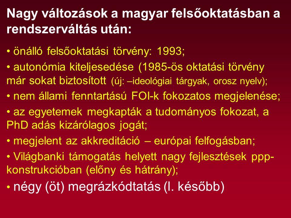 """Az integráció értékelése: tényszerű, elemző módon nem történt meg; """"mindenki másképp csinálja – a modell, mint olyan, nem funkcionál a magyar felsőoktatásban; a korábbinál több vezetési szint alakult ki; a térben elkülönülő campusok nem csak térben különülnek el; volt néhány átrendeződés (Gödöllő) még néhány további integráció várható (pl."""