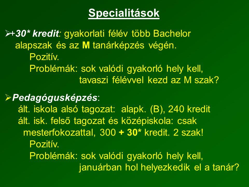 Specialitások  +30* kredit: gyakorlati félév több Bachelor alapszak és az M tanárképzés végén.
