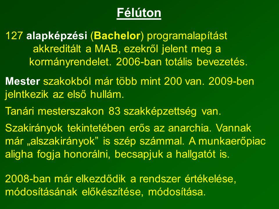 Félúton 127 alapképzési (Bachelor) programalapítást akkreditált a MAB, ezekről jelent meg a kormányrendelet.