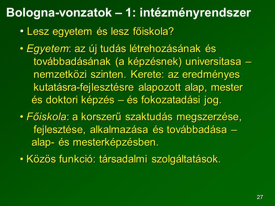 27 Bologna-vonzatok – 1: intézményrendszer Lesz egyetem és lesz főiskola.