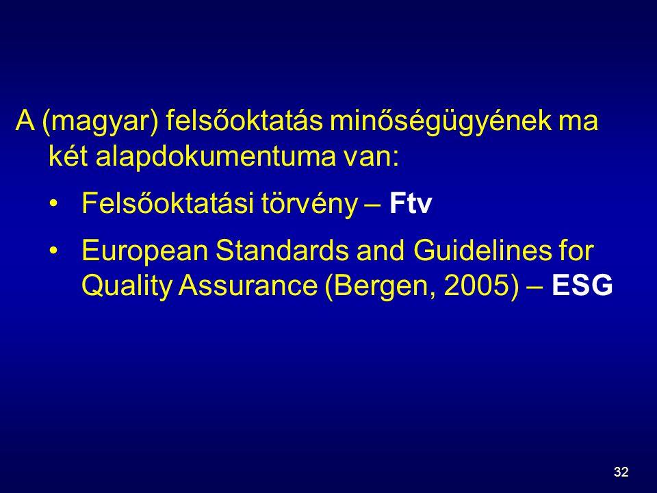 32 A (magyar) felsőoktatás minőségügyének ma két alapdokumentuma van: Felsőoktatási törvény – Ftv European Standards and Guidelines for Quality Assurance (Bergen, 2005) – ESG