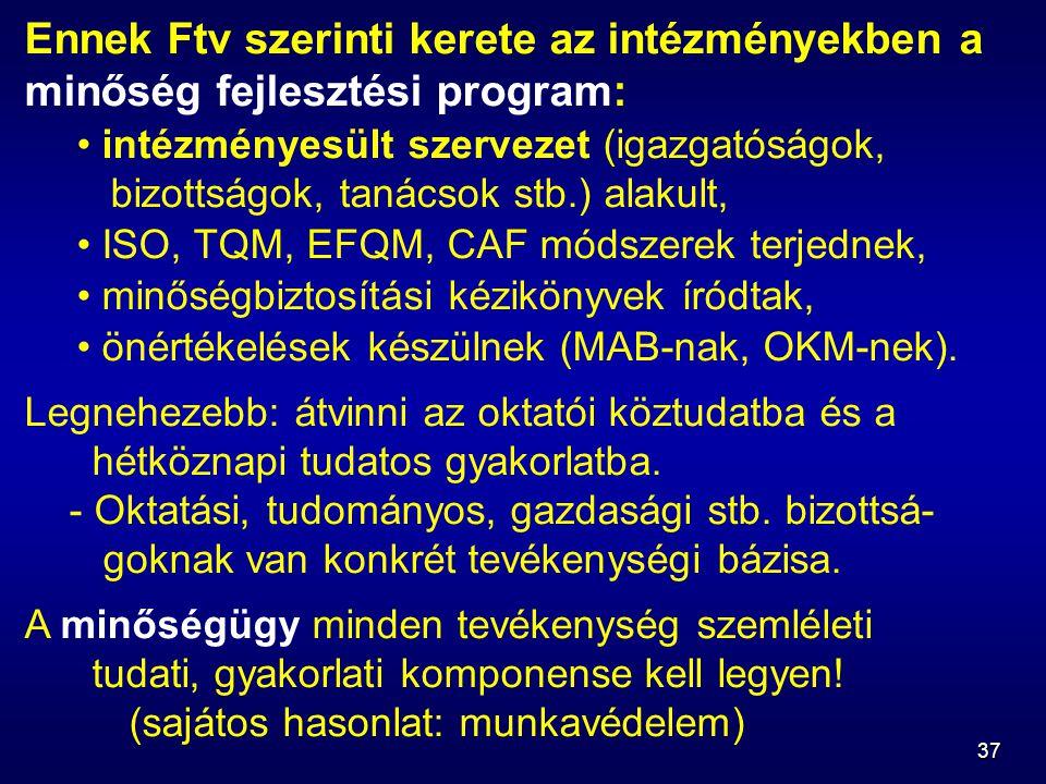 37 Ennek Ftv szerinti kerete az intézményekben a minőség fejlesztési program: intézményesült szervezet (igazgatóságok, bizottságok, tanácsok stb.) alakult, ISO, TQM, EFQM, CAF módszerek terjednek, minőségbiztosítási kézikönyvek íródtak, önértékelések készülnek (MAB-nak, OKM-nek).