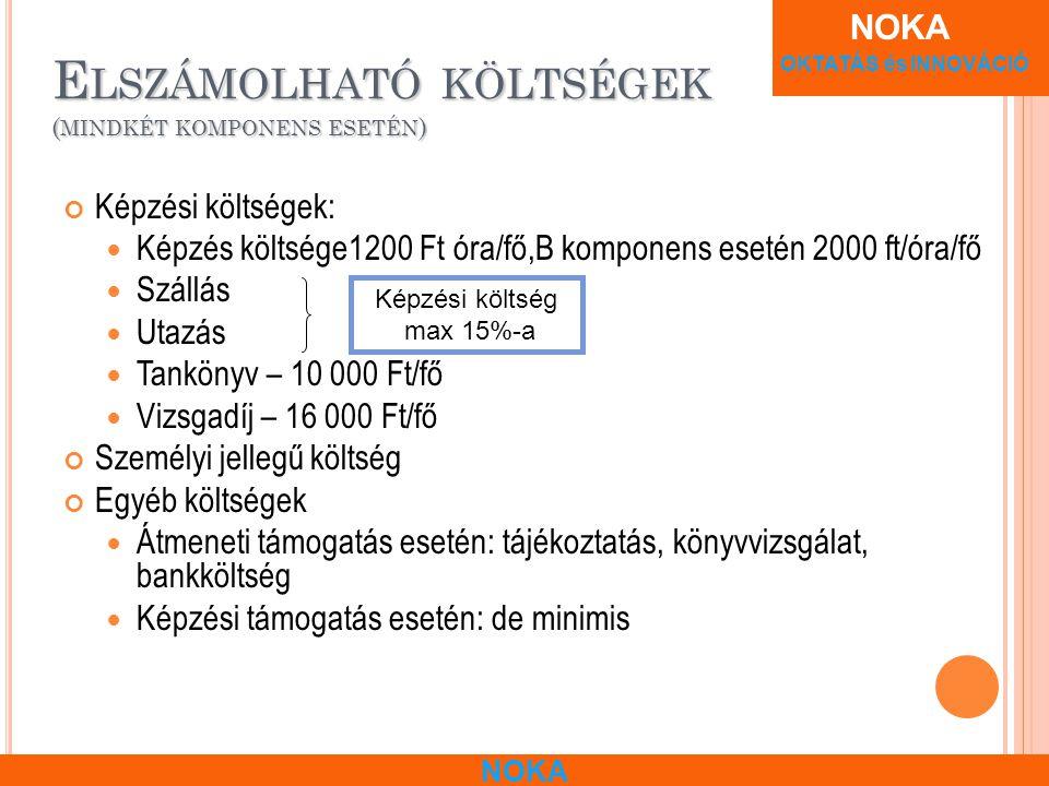 NOKA OKTATÁS és INNOVÁCIÓ NOKA E LSZÁMOLHATÓ KÖLTSÉGEK ( MINDKÉT KOMPONENS ESETÉN ) Képzési költségek: Képzés költsége1200 Ft óra/fő,B komponens esetén 2000 ft/óra/fő Szállás Utazás Tankönyv – 10 000 Ft/fő Vizsgadíj – 16 000 Ft/fő Személyi jellegű költség Egyéb költségek Átmeneti támogatás esetén: tájékoztatás, könyvvizsgálat, bankköltség Képzési támogatás esetén: de minimis Képzési költség max 15%-a