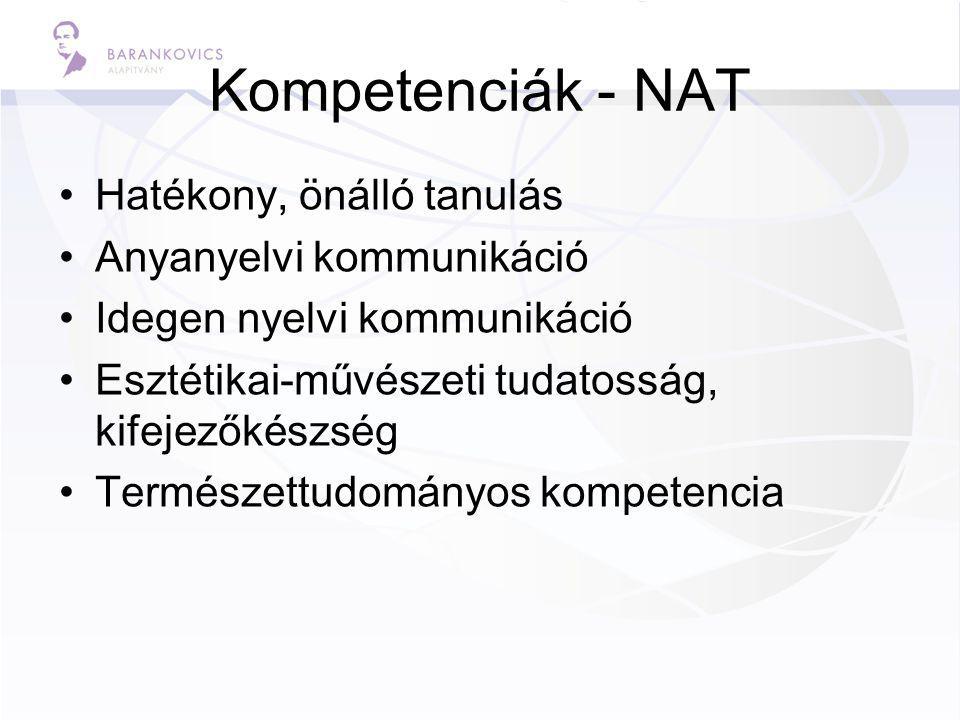 Kompetenciák - NAT Hatékony, önálló tanulás Anyanyelvi kommunikáció Idegen nyelvi kommunikáció Esztétikai-művészeti tudatosság, kifejezőkészség Természettudományos kompetencia