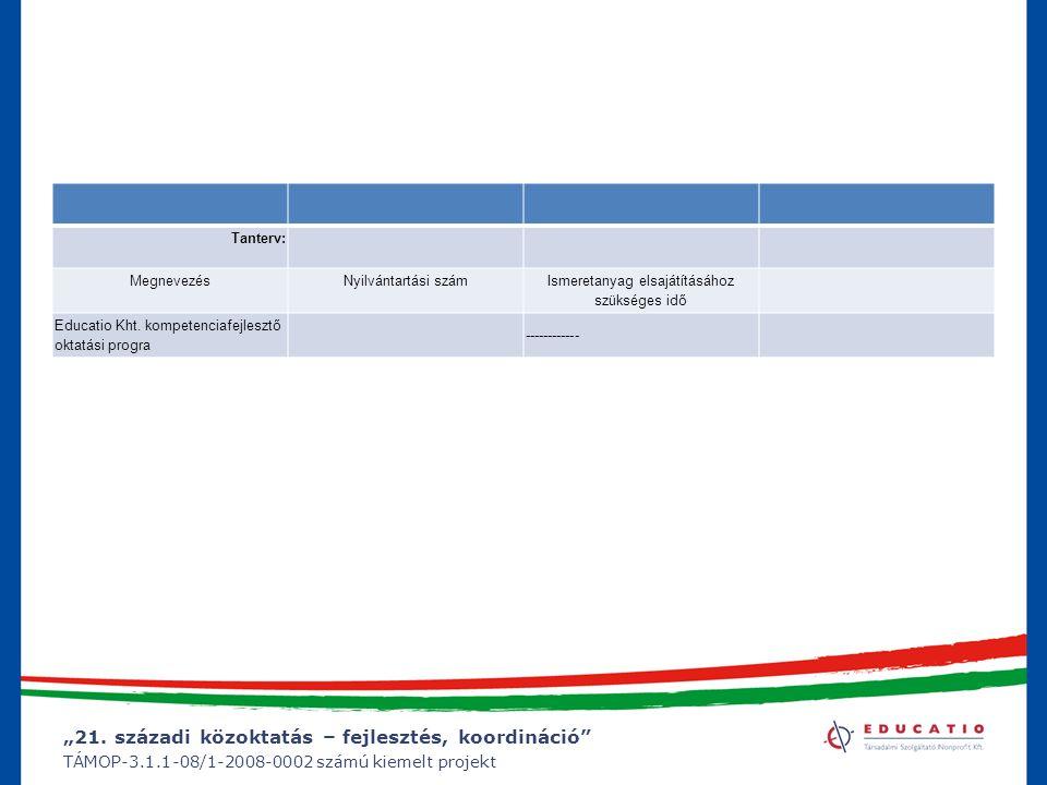 """""""21. századi közoktatás – fejlesztés, koordináció"""" TÁMOP-3.1.1-08/1-2008-0002 számú kiemelt projekt Tanterv: MegnevezésNyilvántartási szám Ismeretanya"""