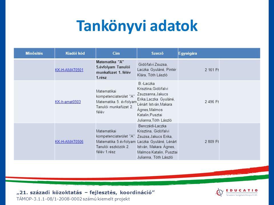 """""""21. századi közoktatás – fejlesztés, koordináció"""" TÁMOP-3.1.1-08/1-2008-0002 számú kiemelt projekt Tankönyvi adatok MinősítésKiadói kódCímSzerzőEgysé"""