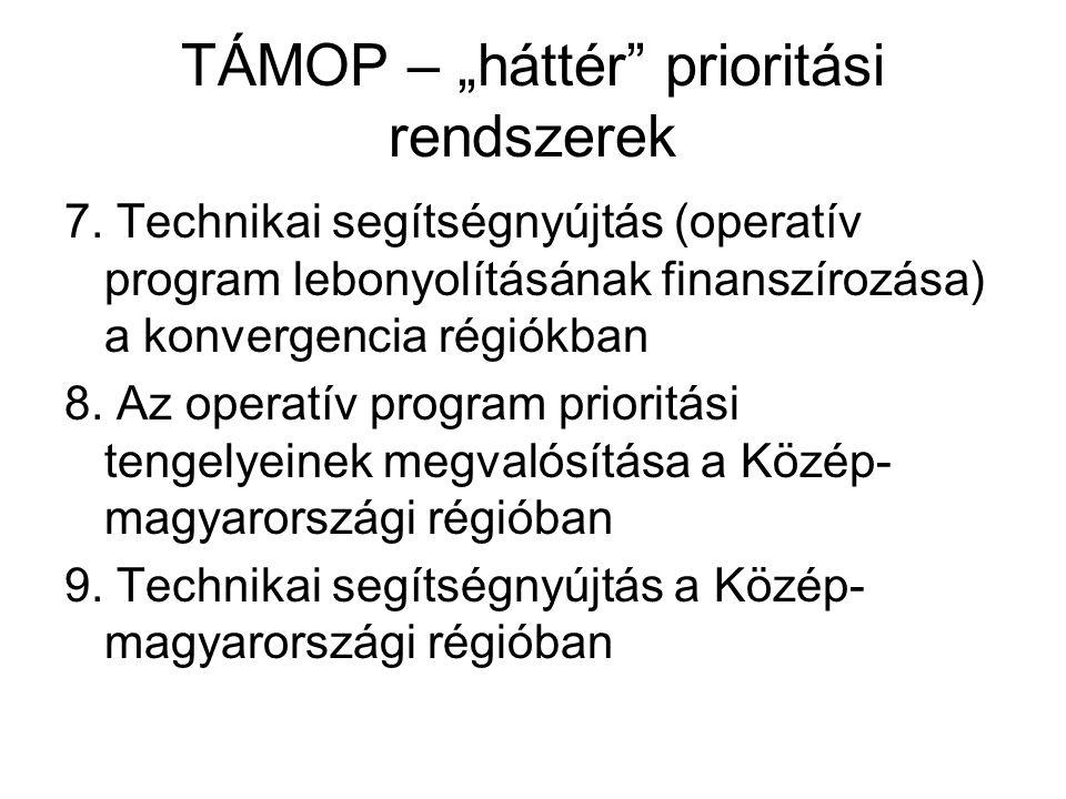 """TÁMOP – """"háttér"""" prioritási rendszerek 7. Technikai segítségnyújtás (operatív program lebonyolításának finanszírozása) a konvergencia régiókban 8. Az"""