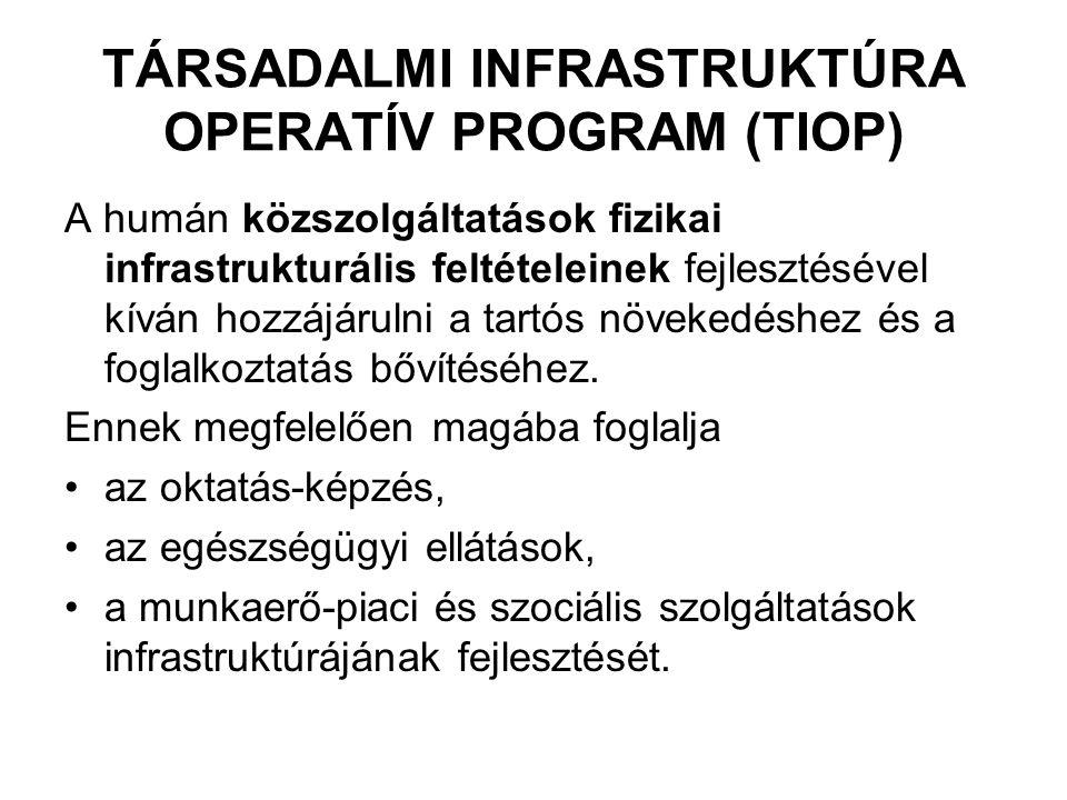 TÁRSADALMI INFRASTRUKTÚRA OPERATÍV PROGRAM (TIOP) A humán közszolgáltatások fizikai infrastrukturális feltételeinek fejlesztésével kíván hozzájárulni a tartós növekedéshez és a foglalkoztatás bővítéséhez.