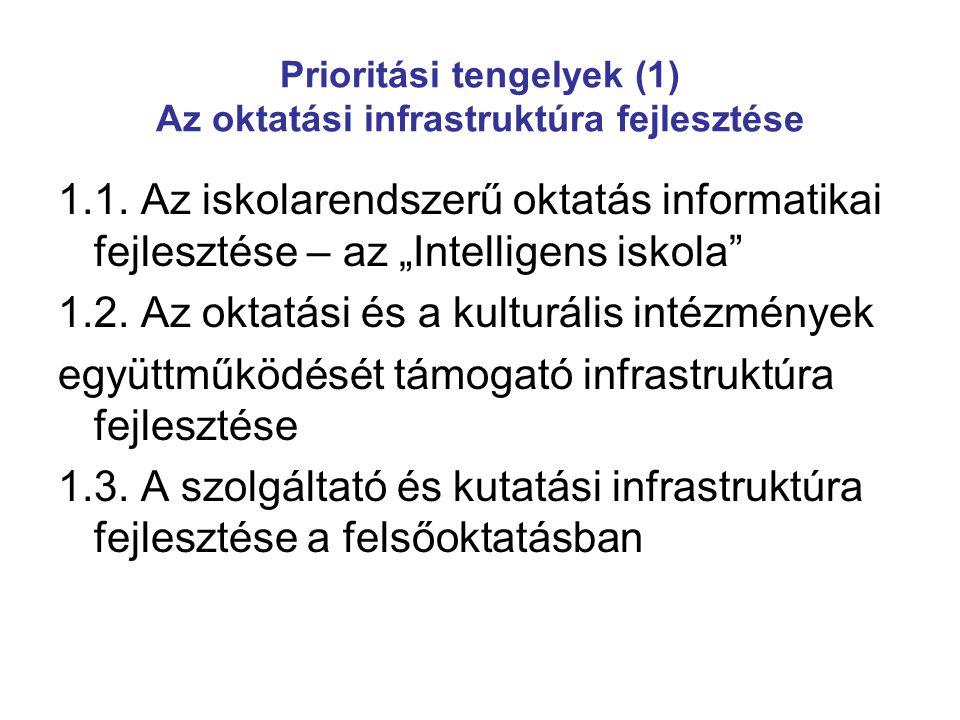 """Prioritási tengelyek (1) Az oktatási infrastruktúra fejlesztése 1.1. Az iskolarendszerű oktatás informatikai fejlesztése – az """"Intelligens iskola"""" 1.2"""