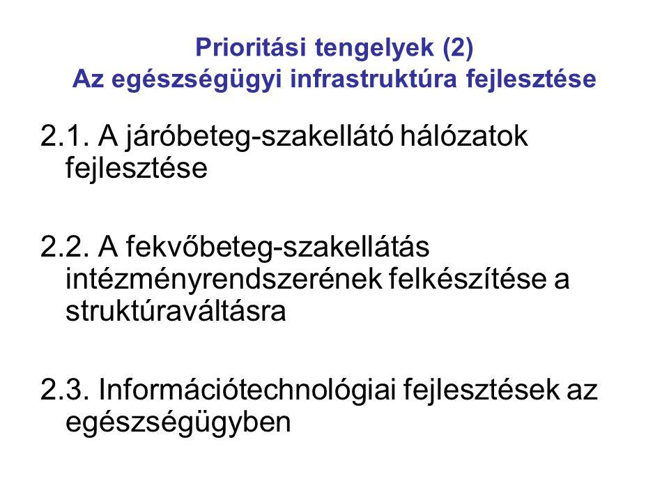 Prioritási tengelyek (2) Az egészségügyi infrastruktúra fejlesztése 2.1. A járóbeteg-szakellátó hálózatok fejlesztése 2.2. A fekvőbeteg-szakellátás in