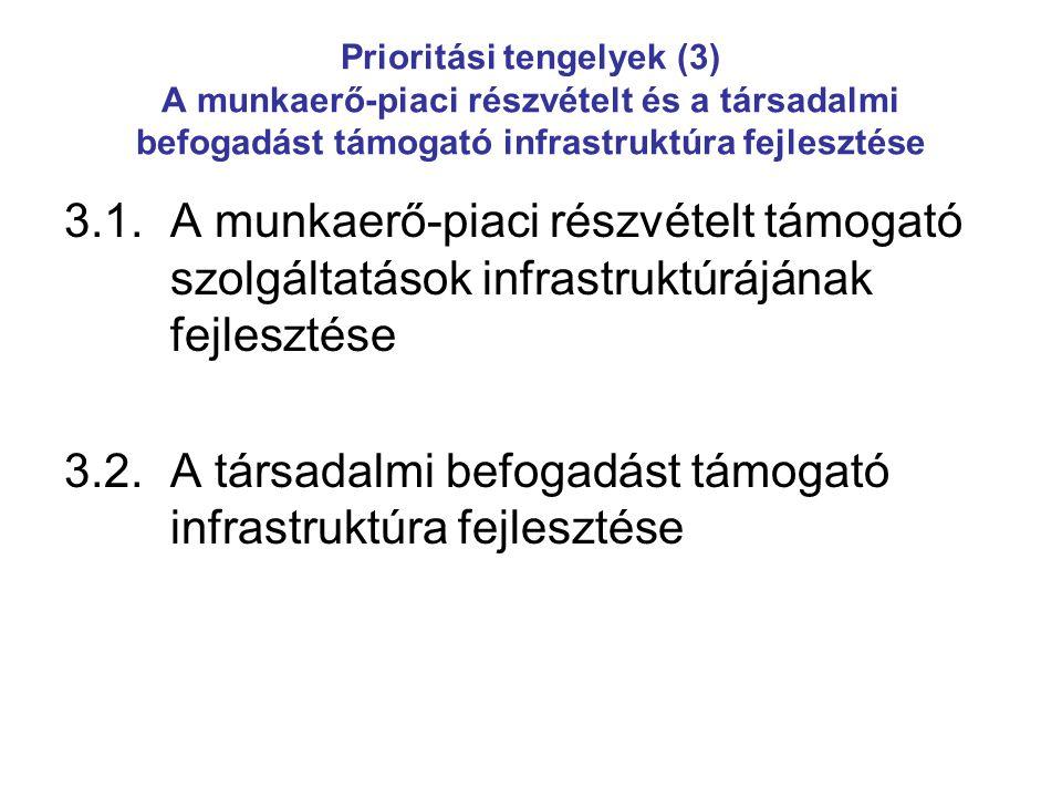 Prioritási tengelyek (3) A munkaerő-piaci részvételt és a társadalmi befogadást támogató infrastruktúra fejlesztése 3.1. A munkaerő-piaci részvételt t