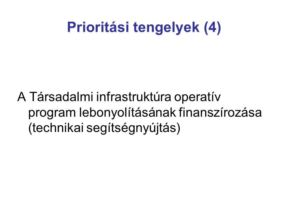 Prioritási tengelyek (4) A Társadalmi infrastruktúra operatív program lebonyolításának finanszírozása (technikai segítségnyújtás)
