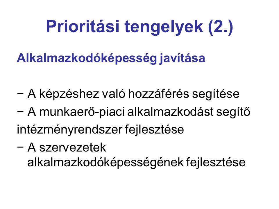 Prioritási tengelyek (3) A munkaerő-piaci részvételt és a társadalmi befogadást támogató infrastruktúra fejlesztése 3.1.
