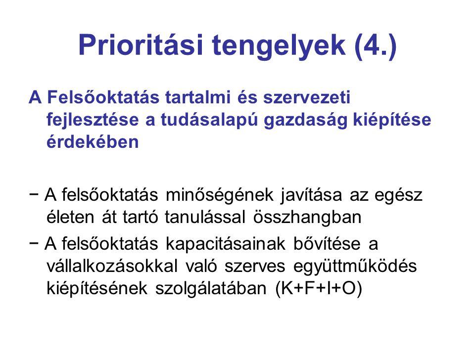 Prioritási tengelyek (4.) A Felsőoktatás tartalmi és szervezeti fejlesztése a tudásalapú gazdaság kiépítése érdekében − A felsőoktatás minőségének jav