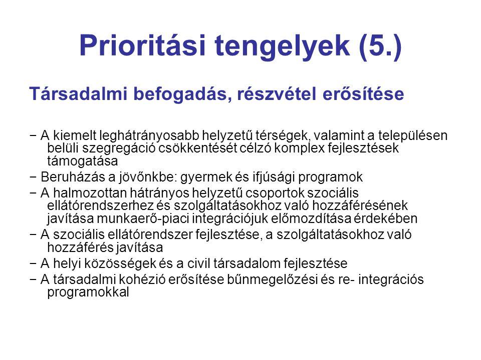Prioritási tengelyek (5.) Társadalmi befogadás, részvétel erősítése − A kiemelt leghátrányosabb helyzetű térségek, valamint a településen belüli szegr