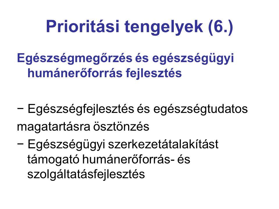 Prioritási tengelyek (6.) Egészségmegőrzés és egészségügyi humánerőforrás fejlesztés − Egészségfejlesztés és egészségtudatos magatartásra ösztönzés −