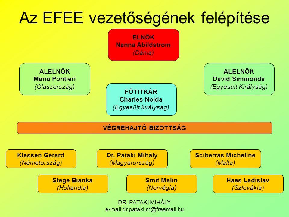 DR. PATAKI MIHÁLY e-mail:dr.pataki.m@freemail.hu Az EFEE vezetőségének felépítése ELNÖK Nanna Abildstrom (Dánia) FŐTITKÁR Charles Nolda (Egyesült kirá