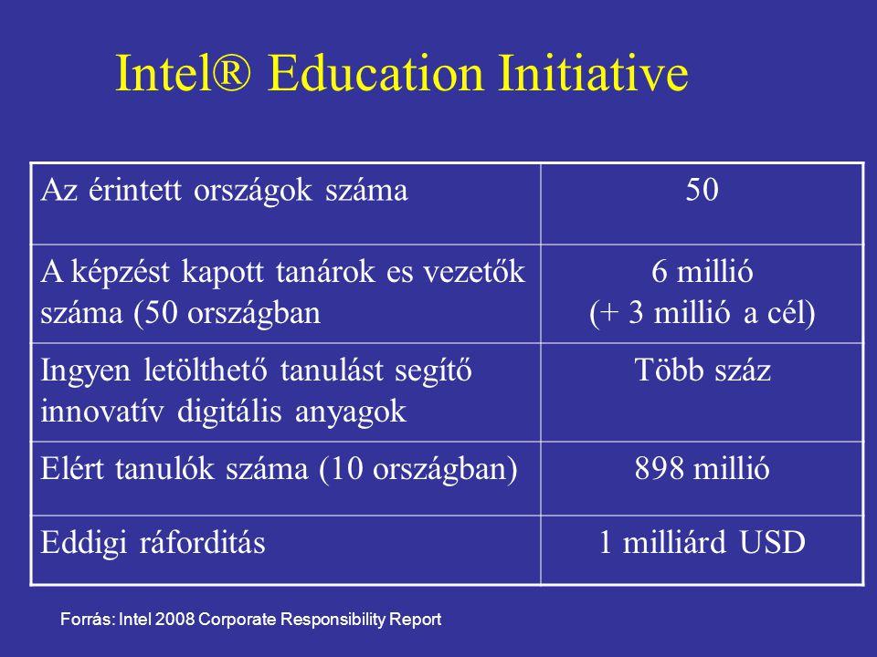 Intel® Education Initiative Az érintett országok száma50 A képzést kapott tanárok es vezetők száma (50 országban 6 millió (+ 3 millió a cél) Ingyen letölthető tanulást segítő innovatív digitális anyagok Több száz Elért tanulók száma (10 országban)898 millió Eddigi ráforditás1 milliárd USD Forrás: Intel 2008 Corporate Responsibility Report