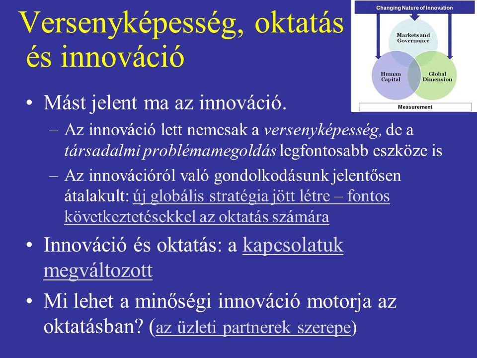 Versenyképesség, oktatás és innováció Mást jelent ma az innováció.