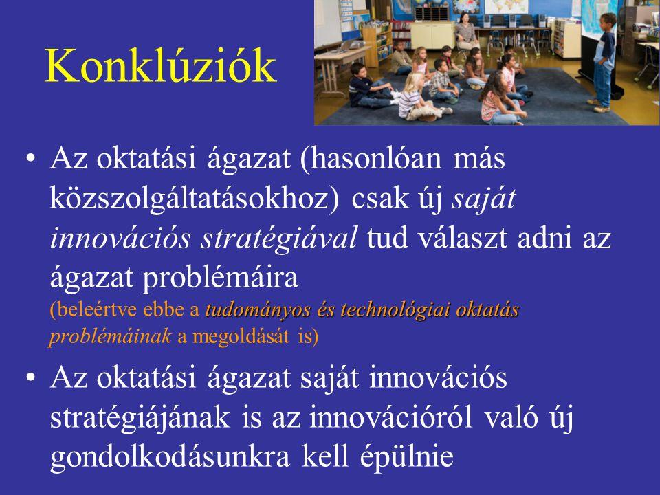 Konklúziók tudományos és technológiai oktatásAz oktatási ágazat (hasonlóan más közszolgáltatásokhoz) csak új saját innovációs stratégiával tud választ adni az ágazat problémáira (beleértve ebbe a tudományos és technológiai oktatás problémáinak a megoldását is) Az oktatási ágazat saját innovációs stratégiájának is az innovációról való új gondolkodásunkra kell épülnie