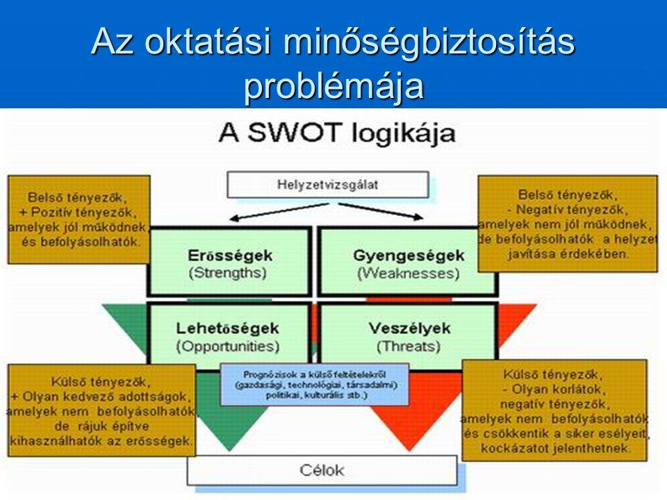 Az oktatási minőségbiztosítás problémája