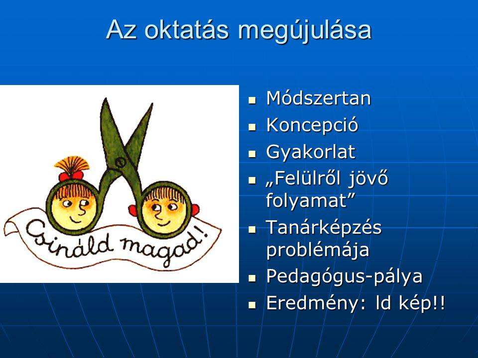 """Az oktatás megújulása Módszertan Módszertan Koncepció Koncepció Gyakorlat Gyakorlat """"Felülről jövő folyamat"""" """"Felülről jövő folyamat"""" Tanárképzés prob"""