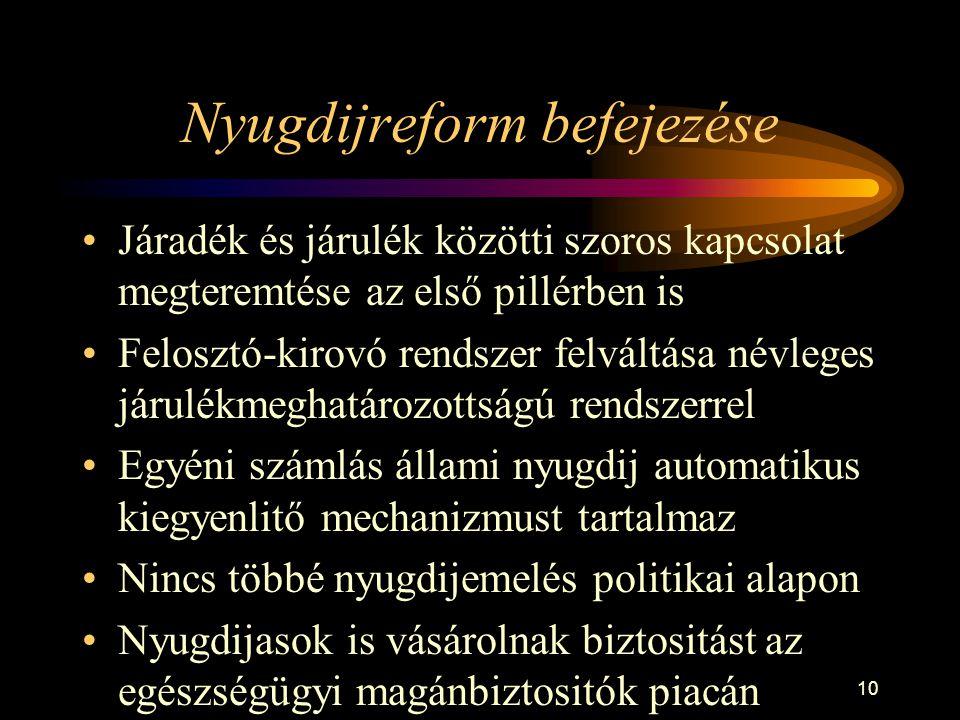 10 Nyugdijreform befejezése Járadék és járulék közötti szoros kapcsolat megteremtése az első pillérben is Felosztó-kirovó rendszer felváltása névleges