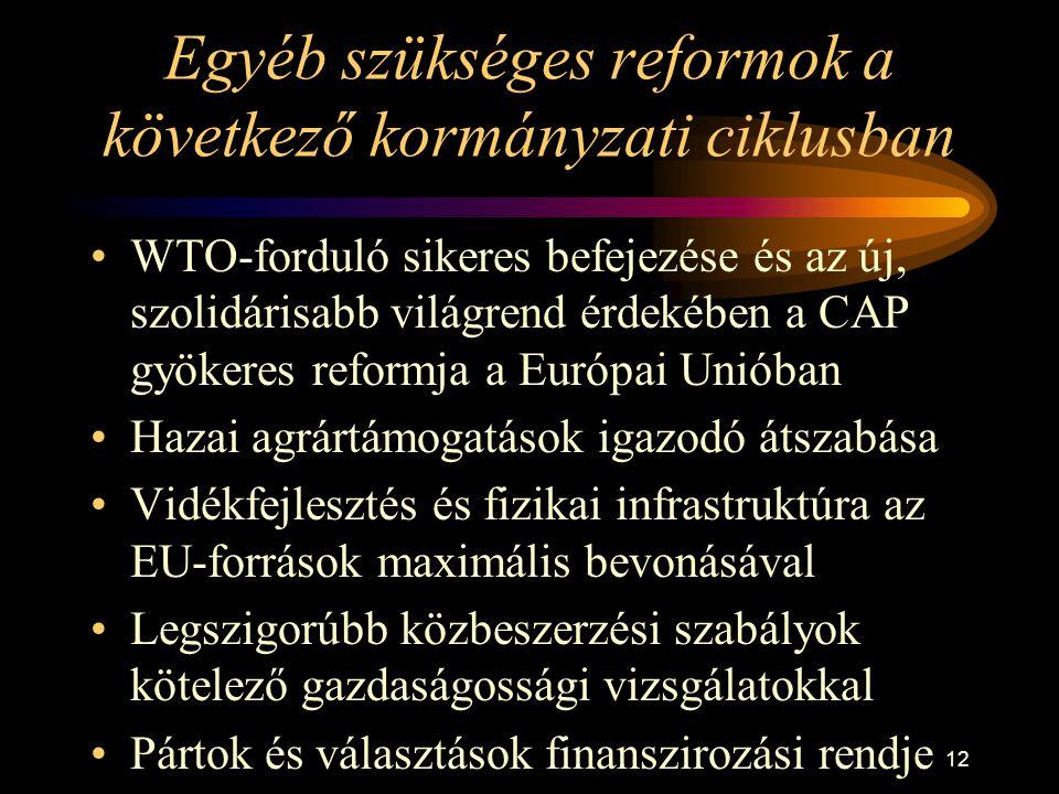 12 Egyéb szükséges reformok a következő kormányzati ciklusban WTO-forduló sikeres befejezése és az új, szolidárisabb világrend érdekében a CAP gyökere