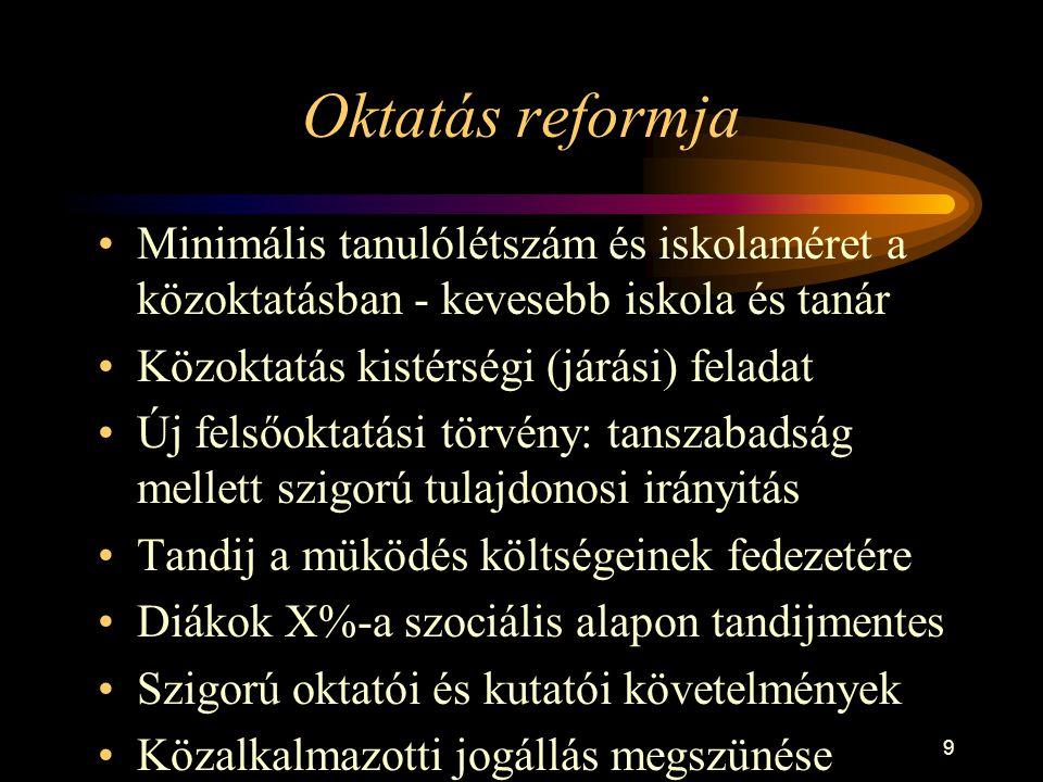 9 Oktatás reformja Minimális tanulólétszám és iskolaméret a közoktatásban - kevesebb iskola és tanár Közoktatás kistérségi (járási) feladat Új felsőok