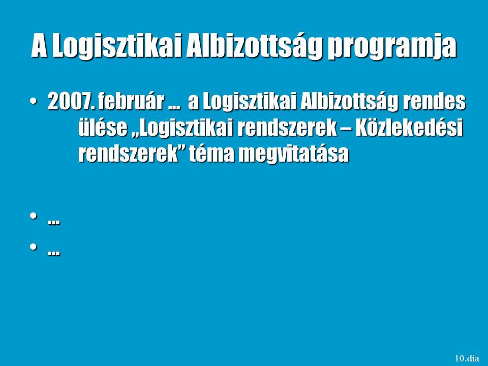 A Logisztikai Albizottság programja 2007.