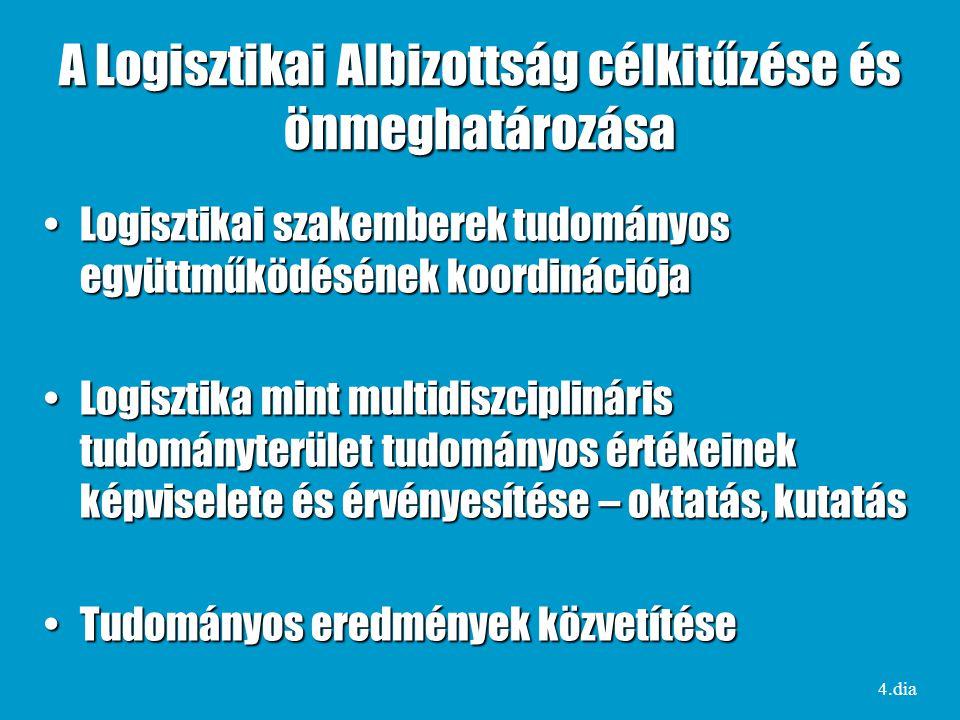 A Logisztikai Albizottság célkitűzése és önmeghatározása Logisztikai szakemberek tudományos együttműködésének koordinációjaLogisztikai szakemberek tudományos együttműködésének koordinációja Logisztika mint multidiszciplináris tudományterület tudományos értékeinek képviselete és érvényesítése – oktatás, kutatásLogisztika mint multidiszciplináris tudományterület tudományos értékeinek képviselete és érvényesítése – oktatás, kutatás Tudományos eredmények közvetítéseTudományos eredmények közvetítése 4.dia