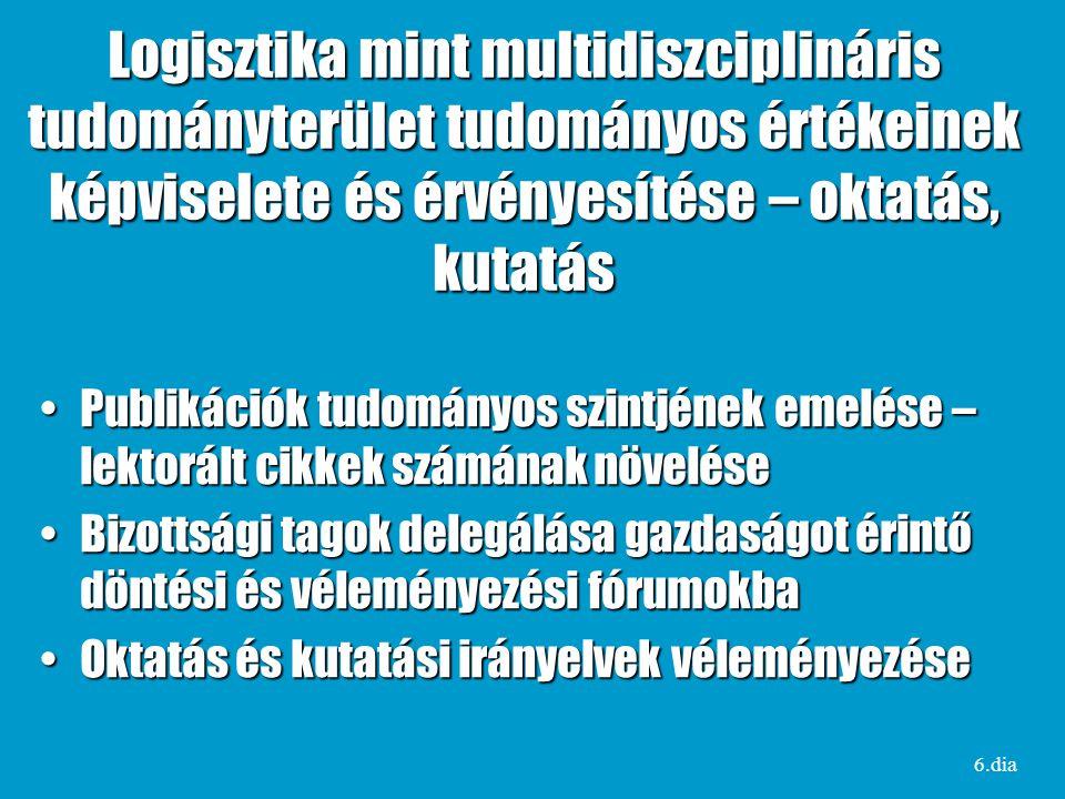 Logisztika mint multidiszciplináris tudományterület tudományos értékeinek képviselete és érvényesítése – oktatás, kutatás Publikációk tudományos szintjének emelése – lektorált cikkek számának növelésePublikációk tudományos szintjének emelése – lektorált cikkek számának növelése Bizottsági tagok delegálása gazdaságot érintő döntési és véleményezési fórumokbaBizottsági tagok delegálása gazdaságot érintő döntési és véleményezési fórumokba Oktatás és kutatási irányelvek véleményezéseOktatás és kutatási irányelvek véleményezése 6.dia
