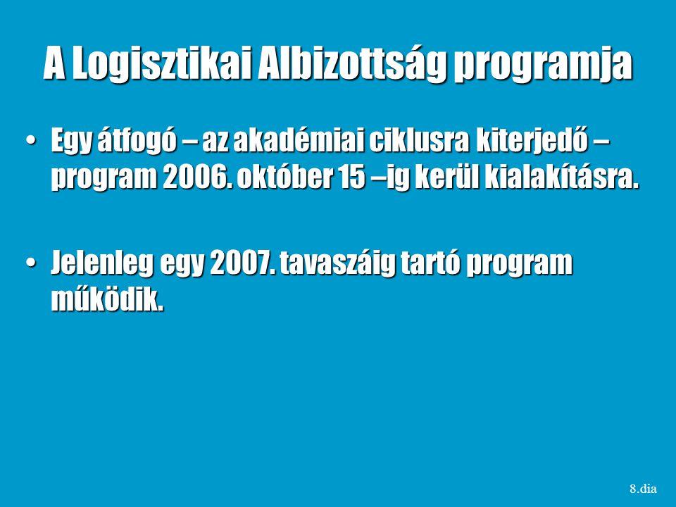 A Logisztikai Albizottság programja Egy átfogó – az akadémiai ciklusra kiterjedő – program 2006.