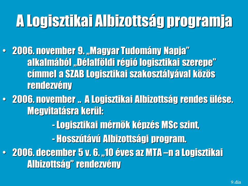 A Logisztikai Albizottság programja 2006. november 9.