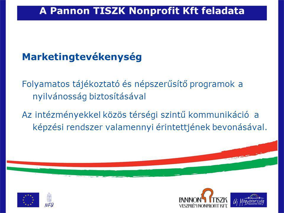 A Pannon TISZK Nonprofit Kft feladata Marketingtevékenység Folyamatos tájékoztató és népszerűsítő programok a nyilvánosság biztosításával Az intézményekkel közös térségi szintű kommunikáció a képzési rendszer valamennyi érintettjének bevonásával.