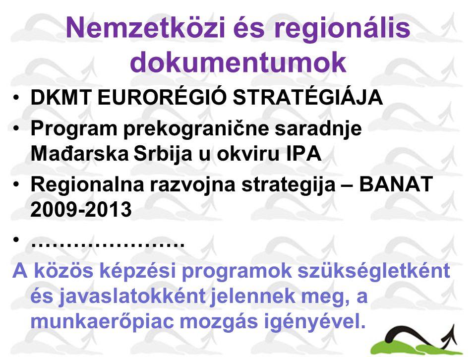 Nemzetközi és regionális dokumentumok DKMT EURORÉGIÓ STRATÉGIÁJA Program prekogranične saradnje Mađarska Srbija u okviru IPA Regionalna razvojna strategija – BANAT 2009-2013 ………………….