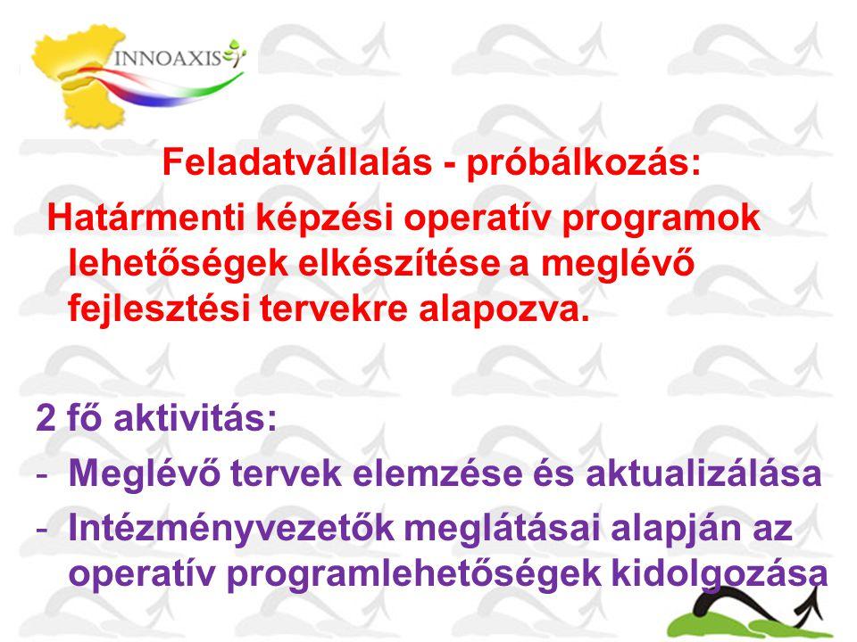Feladatvállalás - próbálkozás: Határmenti képzési operatív programok lehetőségek elkészítése a meglévő fejlesztési tervekre alapozva.