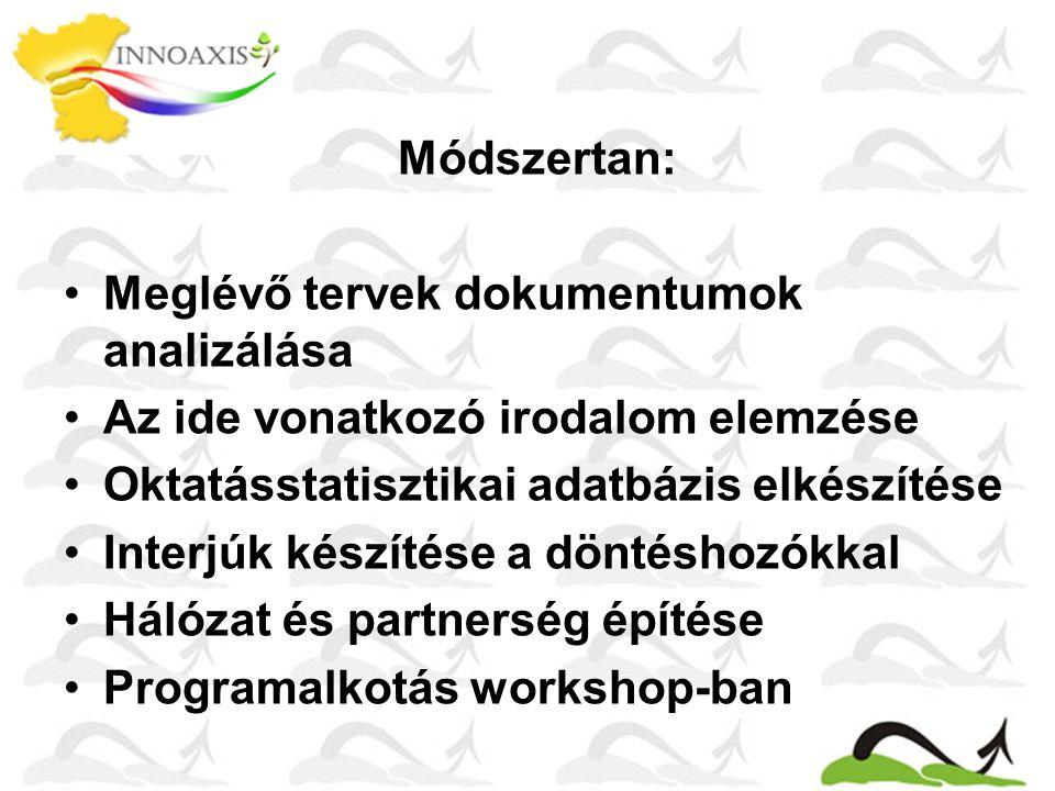 Módszertan: Meglévő tervek dokumentumok analizálása Az ide vonatkozó irodalom elemzése Oktatásstatisztikai adatbázis elkészítése Interjúk készítése a döntéshozókkal Hálózat és partnerség építése Programalkotás workshop-ban