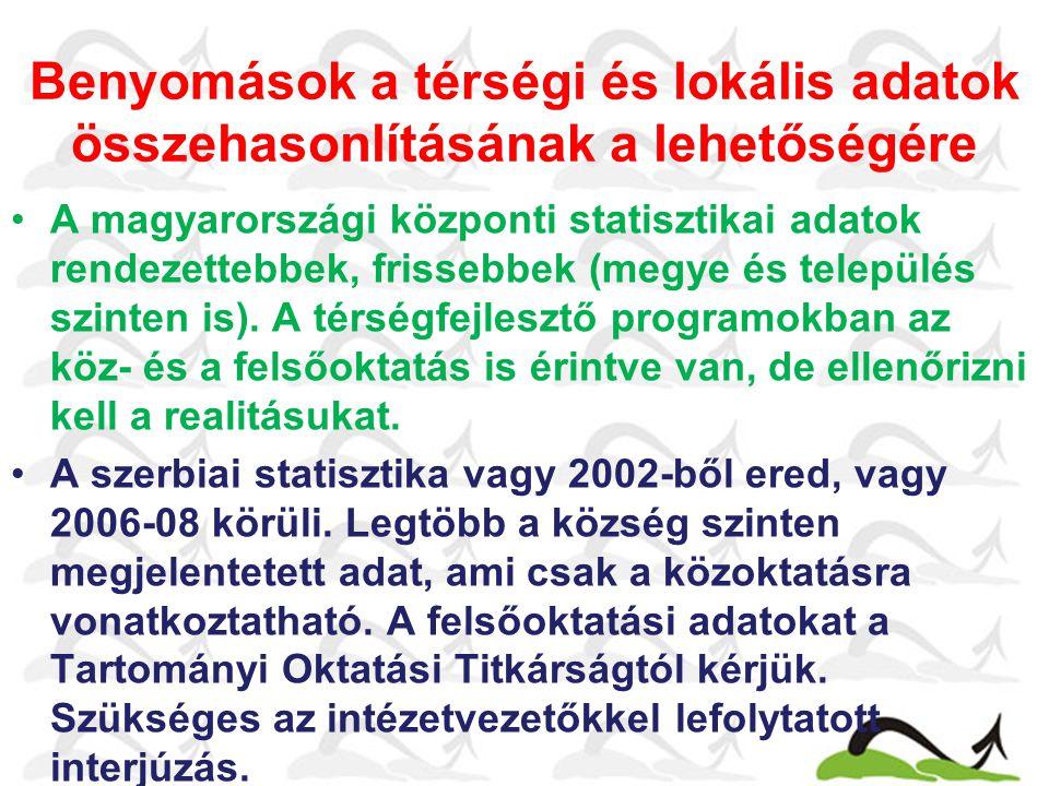 Benyomások a térségi és lokális adatok összehasonlításának a lehetőségére A magyarországi központi statisztikai adatok rendezettebbek, frissebbek (megye és település szinten is).