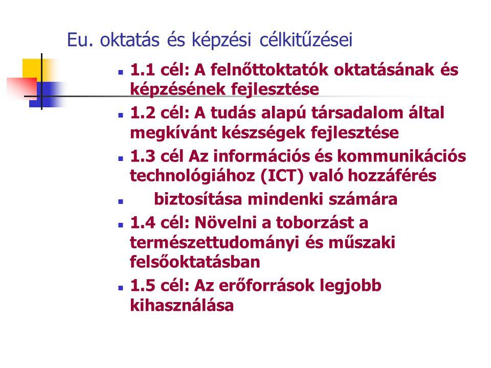 Eu. oktatás és képzési célkitűzései 1.1 cél: A felnőttoktatók oktatásának és képzésének fejlesztése 1.2 cél: A tudás alapú társadalom által megkívánt