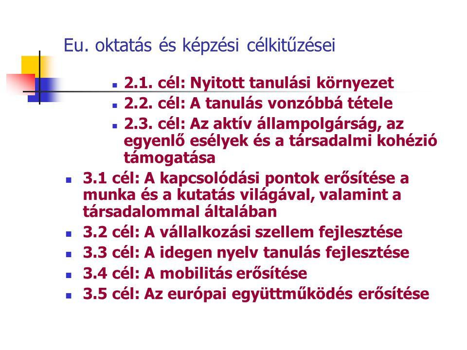 Eu.oktatás és képzési célkitűzései A nyolc elfogadott kulcskompetencia: 1.
