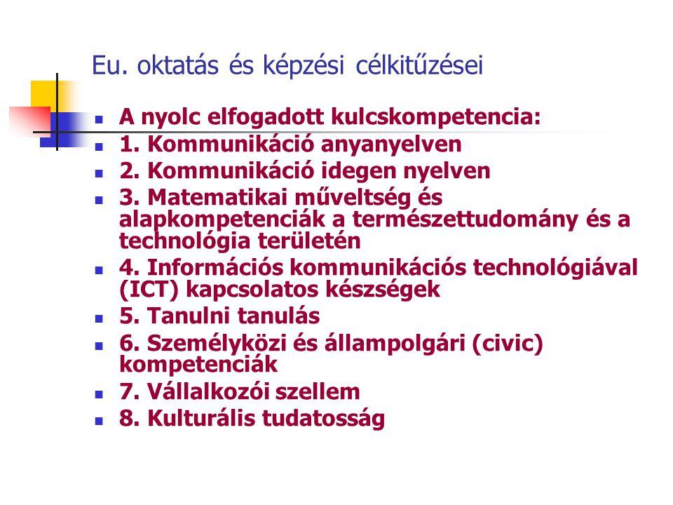 Eu. oktatás és képzési célkitűzései A nyolc elfogadott kulcskompetencia: 1. Kommunikáció anyanyelven 2. Kommunikáció idegen nyelven 3. Matematikai műv