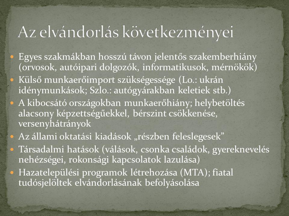 """Egyes szakmákban hosszú távon jelentős szakemberhiány (orvosok, autóipari dolgozók, informatikusok, mérnökök) Külső munkaerőimport szükségessége (Lo.: ukrán idénymunkások; Szlo.: autógyárakban keletiek stb.) A kibocsátó országokban munkaerőhiány; helybetöltés alacsony képzettségűekkel, bérszint csökkenése, versenyhátrányok Az állami oktatási kiadások """"részben feleslegesek Társadalmi hatások (válások, csonka családok, gyereknevelés nehézségei, rokonsági kapcsolatok lazulása) Hazatelepülési programok létrehozása (MTA); fiatal tudósjelöltek elvándorlásának befolyásolása"""