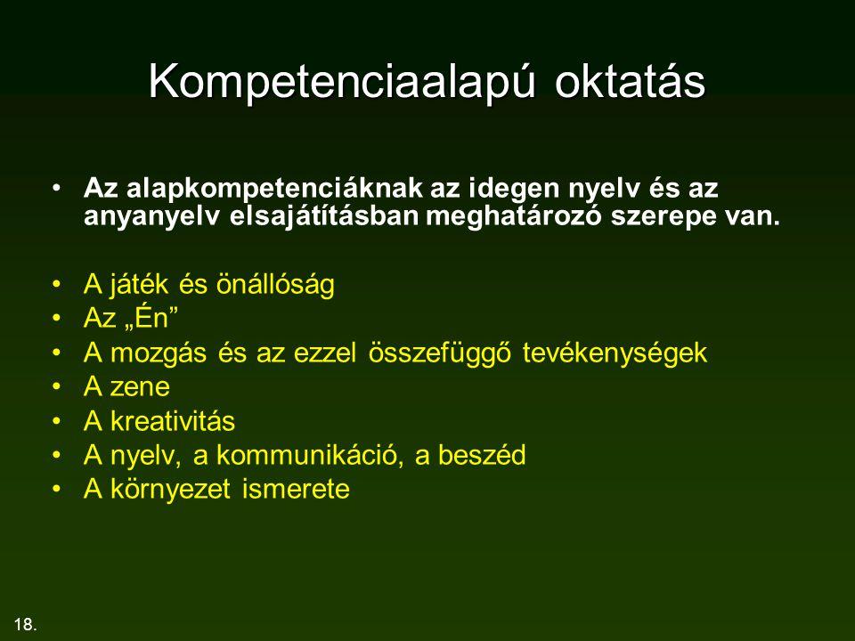 """18. Kompetenciaalapú oktatás Az alapkompetenciáknak az idegen nyelv és az anyanyelv elsajátításban meghatározó szerepe van. A játék és önállóság Az """"É"""