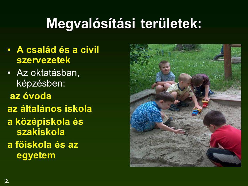 2. Megvalósítási területek: A család és a civil szervezetek Az oktatásban, képzésben: az óvoda az általános iskola a középiskola és szakiskola a főisk