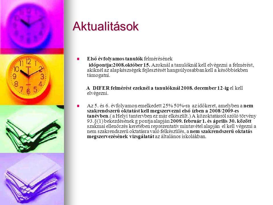 Aktualitások Első évfolyamos tanulók felmérésének időpontja:2008.október 15. Azoknál a tanulóknál kell elvégezni a felmérést, akiknél az alapkészségek