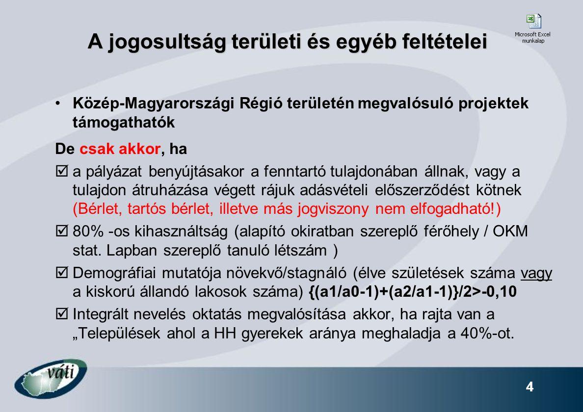 4 A jogosultság területi és egyéb feltételei Közép-Magyarországi Régió területén megvalósuló projektek támogathatók De csak akkor, ha  a pályázat benyújtásakor a fenntartó tulajdonában állnak, vagy a tulajdon átruházása végett rájuk adásvételi előszerződést kötnek (Bérlet, tartós bérlet, illetve más jogviszony nem elfogadható!)  80% -os kihasználtság (alapító okiratban szereplő férőhely / OKM stat.