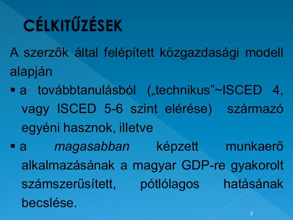 """3 A szerzők által felépített közgazdasági modell alapján  a továbbtanulásból (""""technikus ~ISCED 4, vagy ISCED 5-6 szint elérése) származó egyéni hasznok, illetve  a magasabban képzett munkaerő alkalmazásának a magyar GDP-re gyakorolt számszerűsített, pótlólagos hatásának becslése."""